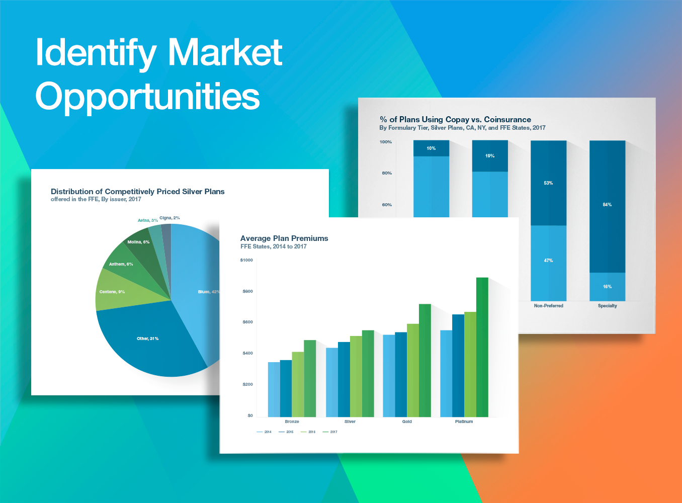 identify marketing opportunities conair Seductive simplicity hides a rich, robust set of opportunity identification tools (modeled after marketing's famous four ps — price, product.